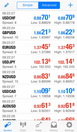 MetaTrader 4 for iPhone, iPad and iPod Touch - FXOptimax