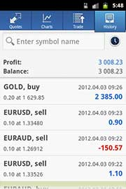 Can i get forex trader simulator on android