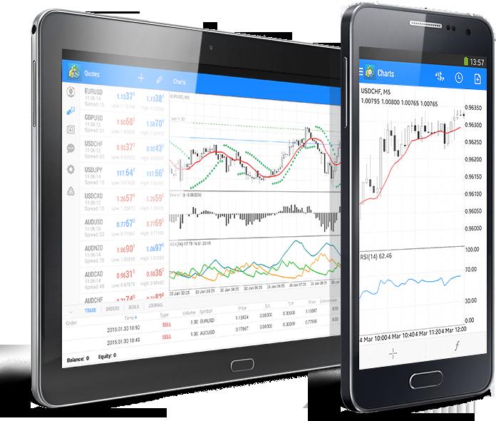 FXOptimax MetaTrader 4 for Android